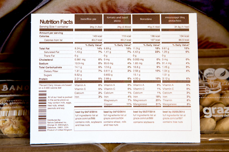 graze-box-nutrition-card