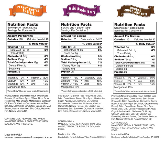 funleys-wholly-granolly-review-nutrition-facts-and-ingredients