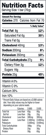 ProMax protein bars review and nutrition facts